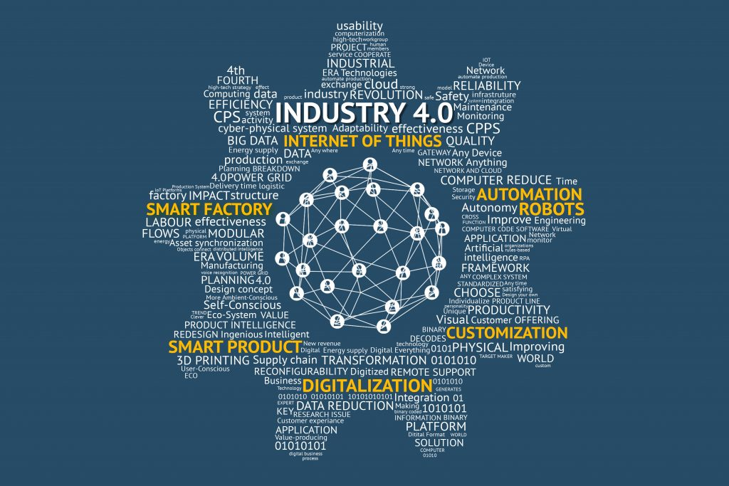 Industry 4.0 Word Cloud